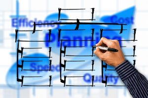 redundancy-restructuring